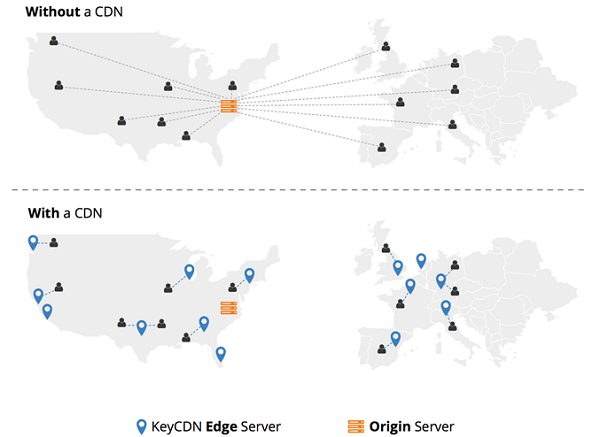content-delivery-network-diagram