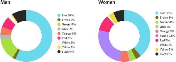 5-17-fav-colors