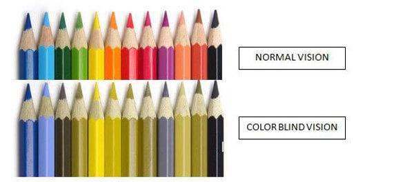 上:一般的な見え方 下:色覚異常の場合の見え方
