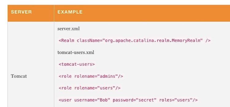 pdf html 変換 ライブラリ java